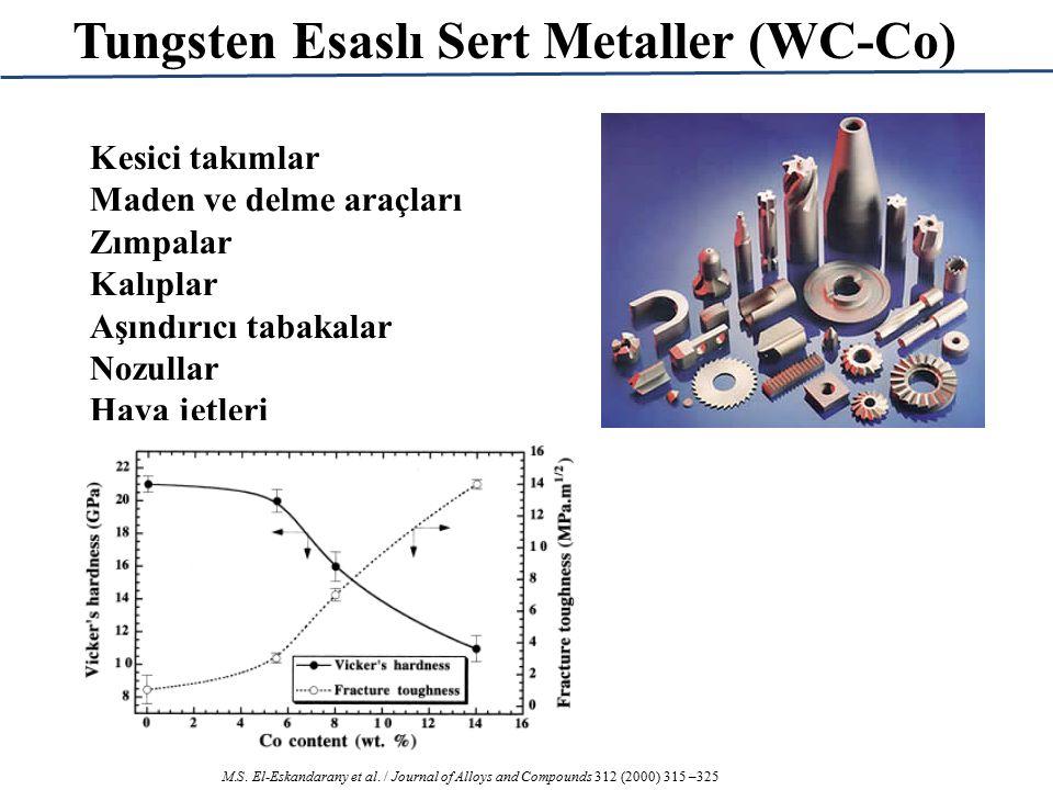 Tungsten Esaslı Sert Metaller (WC-Co) Kesici takımlar Maden ve delme araçları Zımpalar Kalıplar Aşındırıcı tabakalar Nozullar Hava jetleri M.S.