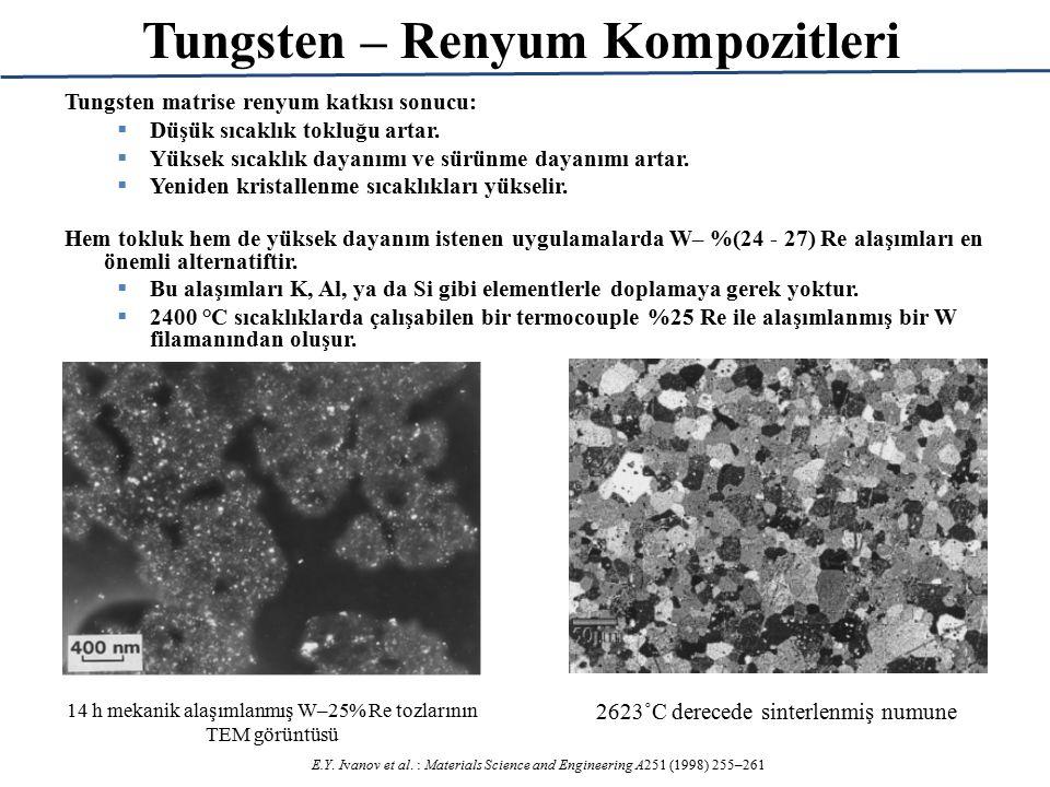 Tungsten – Renyum Kompozitleri Tungsten matrise renyum katkısı sonucu:  Düşük sıcaklık tokluğu artar.