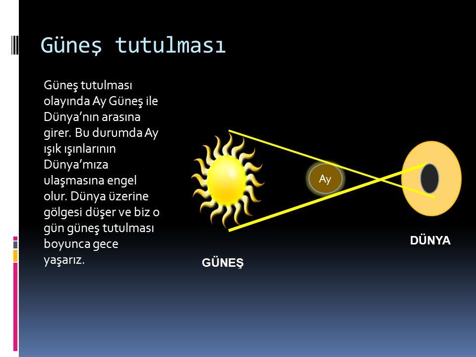 Güneş tutulması Güneş tutulması olayında Ay Güneş ile Dünya'nın arasına girer. Bu durumda Ay ışık ışınlarının Dünya'mıza ulaşmasına engel olur. Dünya