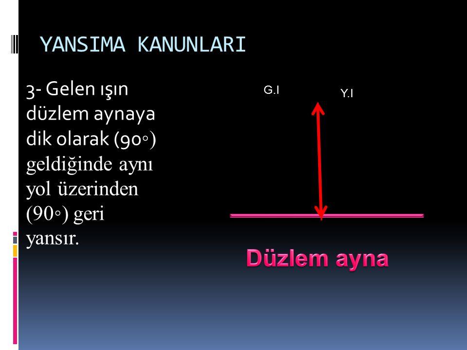 YANSIMA KANUNLARI 3- Gelen ışın düzlem aynaya dik olarak (90 ◦) geldiğinde aynı yol üzerinden (90◦) geri yansır. G.I Y.I