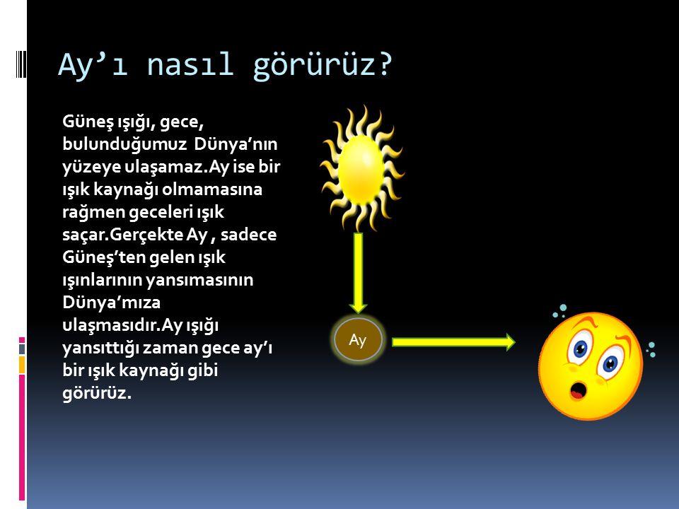 Ay'ı nasıl görürüz? Güneş ışığı, gece, bulunduğumuz Dünya'nın yüzeye ulaşamaz.Ay ise bir ışık kaynağı olmamasına rağmen geceleri ışık saçar.Gerçekte A