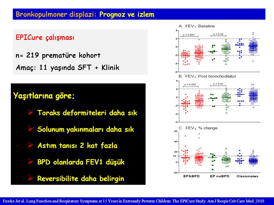 Bronkopulmoner displazi: Prognoz ve izlem Fawke Jet al. Lung Function and Respiratory Symptoms at 11 Years in Extremely Preterm Children: The EPICure