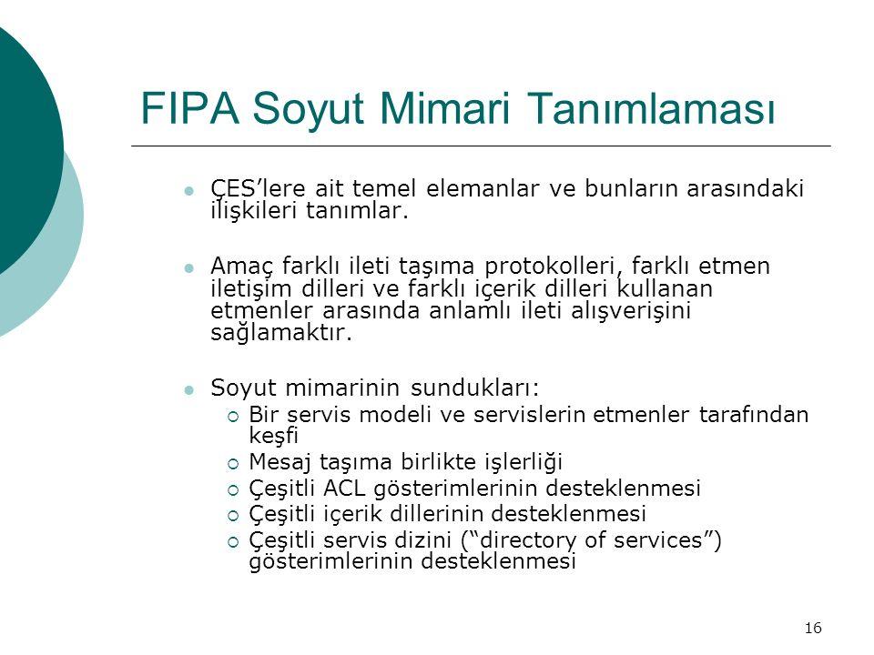 16 FIPA Soyut Mimari Tanımlaması ÇES'lere ait temel elemanlar ve bunların arasındaki ilişkileri tanımlar.