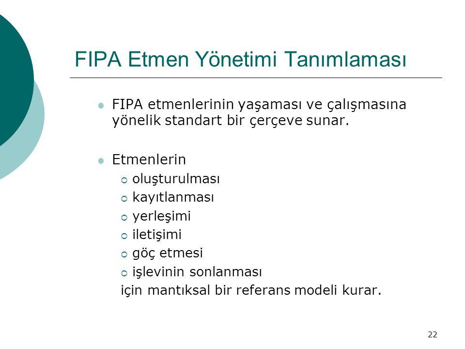 22 FIPA Etmen Yönetimi Tanımlaması FIPA etmenlerinin yaşaması ve çalışmasına yönelik standart bir çerçeve sunar.