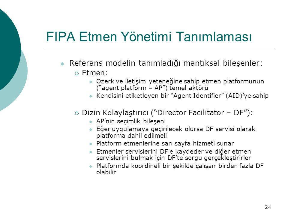 24 FIPA Etmen Yönetimi Tanımlaması Referans modelin tanımladığı mantıksal bileşenler:  Etmen: Özerk ve iletişim yeteneğine sahip etmen platformunun ( agent platform – AP ) temel aktörü Kendisini etiketleyen bir Agent Identifier (AID)'ye sahip  Dizin Kolaylaştırıcı ( Director Facilitator – DF ): AP'nin seçimlik bileşeni Eğer uygulamaya geçirilecek olursa DF servisi olarak platforma dahil edilmeli Platform etmenlerine sarı sayfa hizmeti sunar Etmenler servislerini DF'e kaydeder ve diğer etmen servislerini bulmak için DF'te sorgu gerçekleştirirler Platformda koordineli bir şekilde çalışan birden fazla DF olabilir