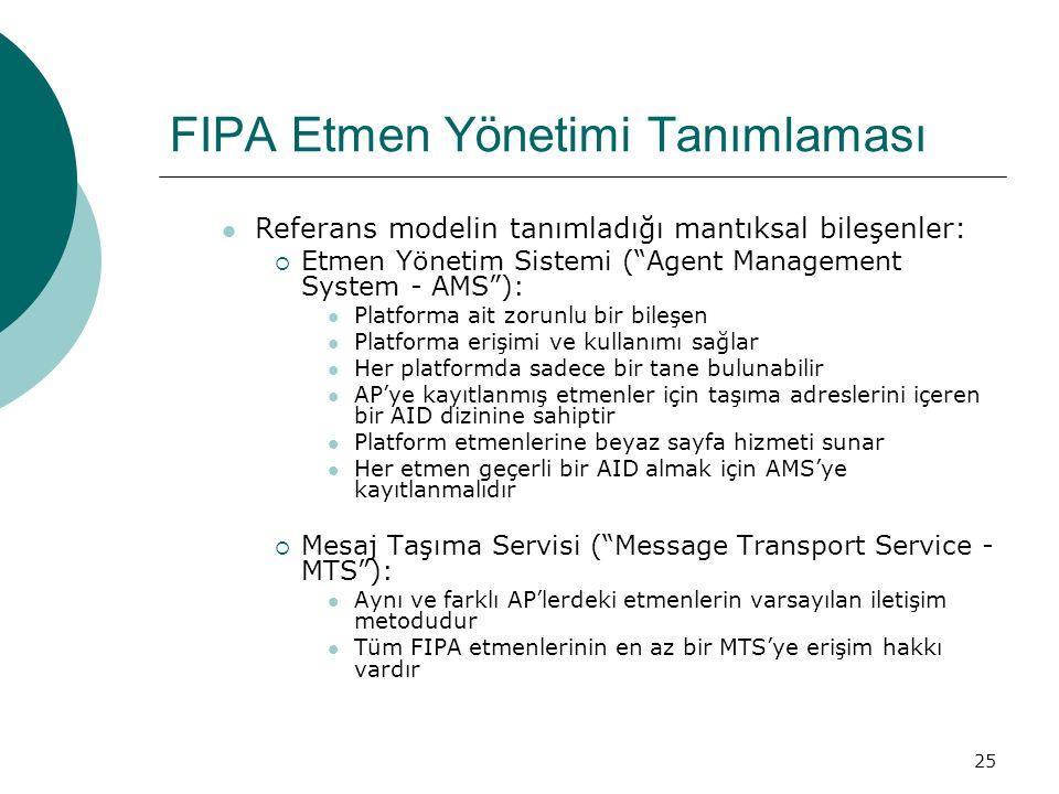 25 FIPA Etmen Yönetimi Tanımlaması Referans modelin tanımladığı mantıksal bileşenler:  Etmen Yönetim Sistemi ( Agent Management System - AMS ): Platforma ait zorunlu bir bileşen Platforma erişimi ve kullanımı sağlar Her platformda sadece bir tane bulunabilir AP'ye kayıtlanmış etmenler için taşıma adreslerini içeren bir AID dizinine sahiptir Platform etmenlerine beyaz sayfa hizmeti sunar Her etmen geçerli bir AID almak için AMS'ye kayıtlanmalıdır  Mesaj Taşıma Servisi ( Message Transport Service - MTS ): Aynı ve farklı AP'lerdeki etmenlerin varsayılan iletişim metodudur Tüm FIPA etmenlerinin en az bir MTS'ye erişim hakkı vardır