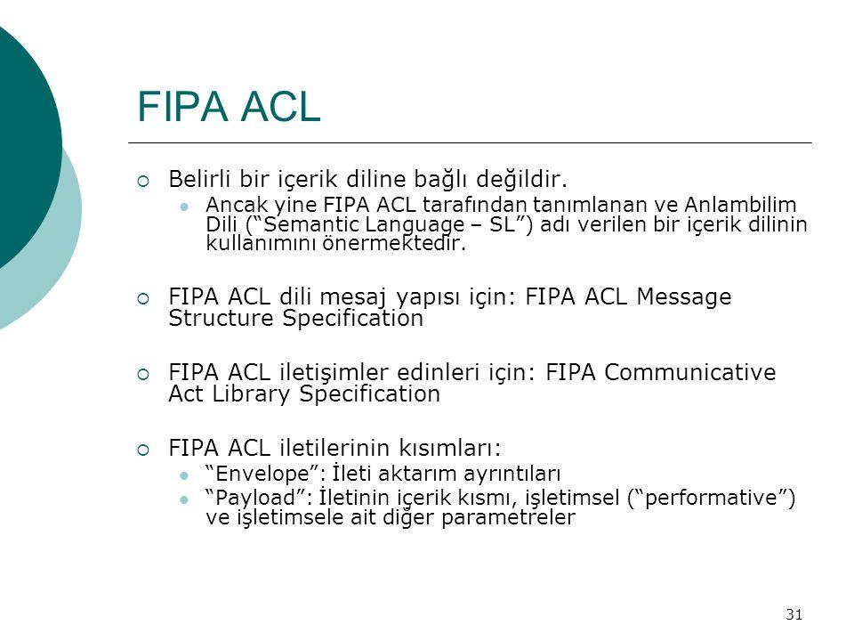 31 FIPA ACL  Belirli bir içerik diline bağlı değildir.