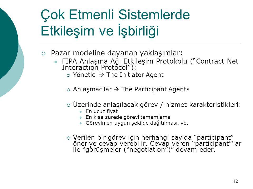 42 Çok Etmenli Sistemlerde Etkileşim ve İşbirliği  Pazar modeline dayanan yaklaşımlar: FIPA Anlaşma Ağı Etkileşim Protokolü ( Contract Net Interaction Protocol ):  Yönetici  The Initiator Agent  Anlaşmacılar  The Participant Agents  Üzerinde anlaşılacak görev / hizmet karakteristikleri: En ucuz fiyat En kısa sürede görevi tamamlama Görevin en uygun şekilde dağıtılması, vb.