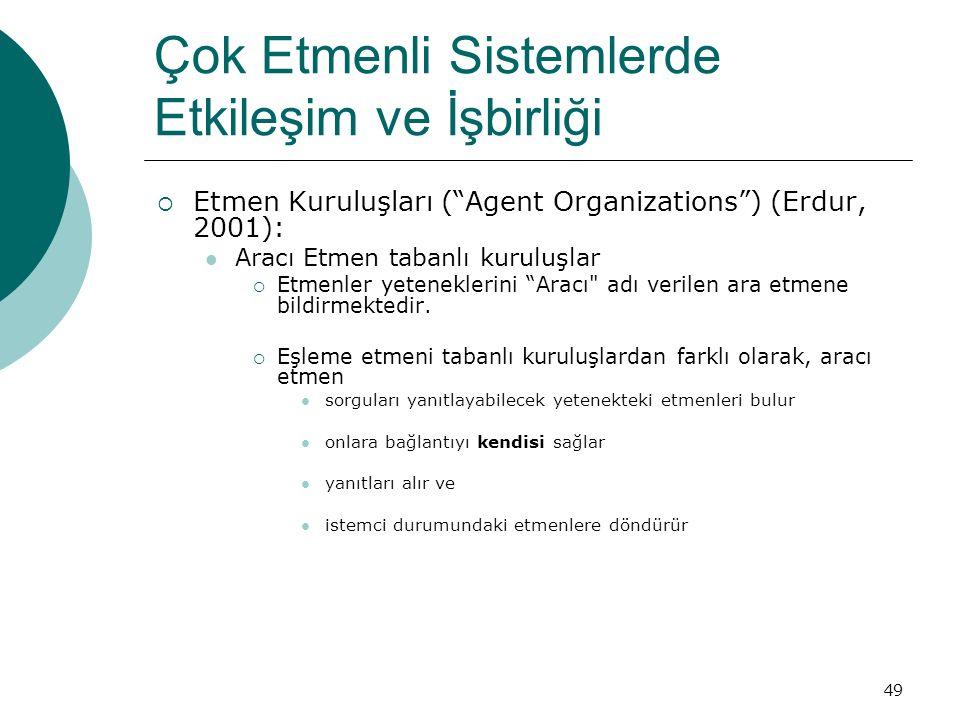 49 Çok Etmenli Sistemlerde Etkileşim ve İşbirliği  Etmen Kuruluşları ( Agent Organizations ) (Erdur, 2001): Aracı Etmen tabanlı kuruluşlar  Etmenler yeteneklerini Aracı adı verilen ara etmene bildirmektedir.
