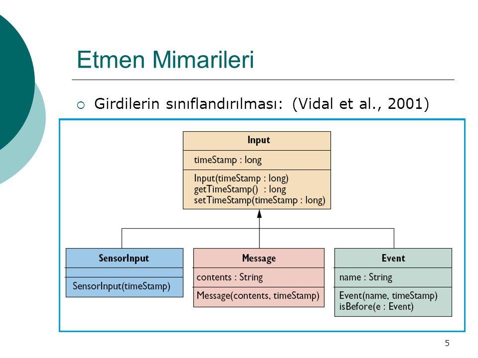 5 Etmen Mimarileri  Girdilerin sınıflandırılması: (Vidal et al., 2001)