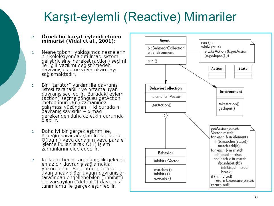 9 Karşıt-eylemli (Reactive) Mimariler  Örnek bir karşıt-eylemli etmen mimarisi (Vidal et al., 2001):  Nesne tabanlı yaklaşımda nesnelerin bir koleksiyonda tutulması sistem geliştiricisine hareket (action) seçimi ile ilgili yazılımı değiştirmeden davranış ekleme veya çıkarmayı sağlamaktadır.