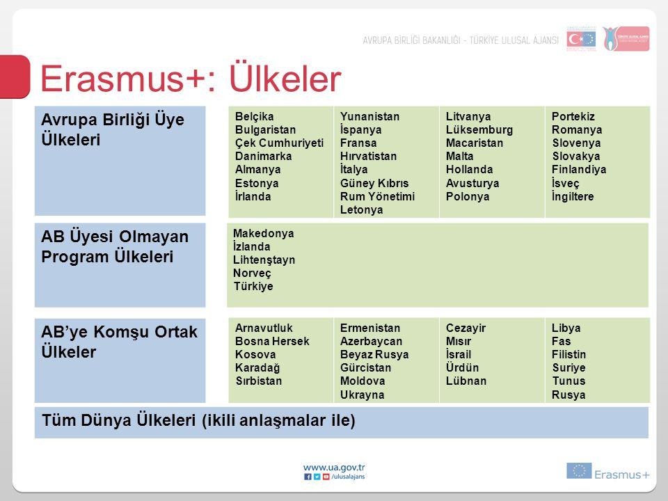 Erasmus+: Ülkeler Avrupa Birliği Üye Ülkeleri AB Üyesi Olmayan Program Ülkeleri AB'ye Komşu Ortak Ülkeler Belçika Bulgaristan Çek Cumhuriyeti Danimarka Almanya Estonya İrlanda Yunanistan İspanya Fransa Hırvatistan İtalya Güney Kıbrıs Rum Yönetimi Letonya Litvanya Lüksemburg Macaristan Malta Hollanda Avusturya Polonya Portekiz Romanya Slovenya Slovakya Finlandiya İsveç İngiltere Makedonya İzlanda Lihtenştayn Norveç Türkiye Arnavutluk Bosna Hersek Kosova Karadağ Sırbistan Ermenistan Azerbaycan Beyaz Rusya Gürcistan Moldova Ukrayna Cezayir Mısır İsrail Ürdün Lübnan Libya Fas Filistin Suriye Tunus Rusya Tüm Dünya Ülkeleri (ikili anlaşmalar ile)