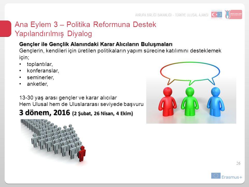 Ana Eylem 3 – Politika Reformuna Destek Yapılandırılmış Diyalog 26 Gençler ile Gençlik Alanındaki Karar Alıcıların Buluşmaları Gençlerin, kendileri için üretilen politikaların yapım sürecine katılımını desteklemek için; toplantılar, konferanslar, seminerler, anketler, 13-30 yaş arası gençler ve karar alıcılar Hem Ulusal hem de Uluslararası seviyede başvuru 3 dönem, 2016 (2 Şubat, 26 Nisan, 4 Ekim)