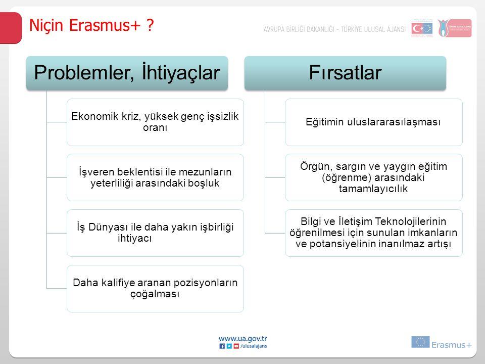 2007-2013 Programının ara değerlendirmesi 2007-2013 Programının nihai değerlendirmesi ERASMUS+ Niçin Erasmus+ ?