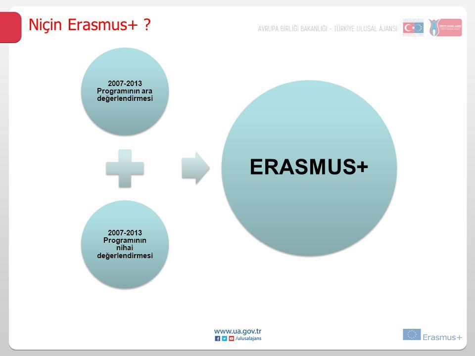 2007-2013 Programının ara değerlendirmesi 2007-2013 Programının nihai değerlendirmesi ERASMUS+ Niçin Erasmus+