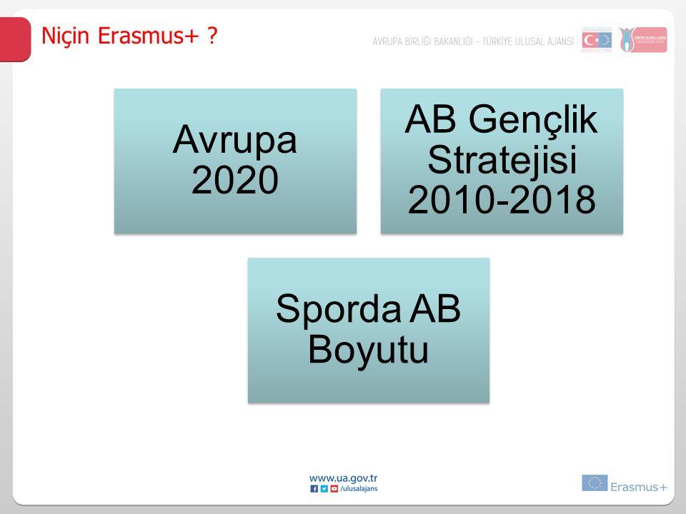 Niçin Erasmus+ .