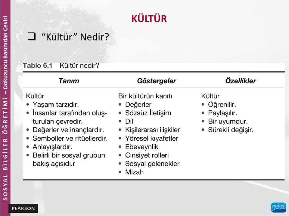 "KÜLTÜR  ""Kültür"" Nedir?"