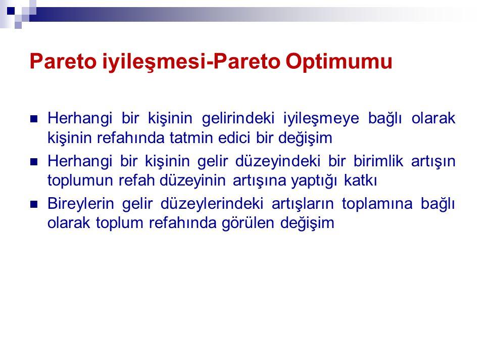Pareto iyileşmesi-Pareto Optimumu Herhangi bir kişinin gelirindeki iyileşmeye bağlı olarak kişinin refahında tatmin edici bir değişim Herhangi bir kişinin gelir düzeyindeki bir birimlik artışın toplumun refah düzeyinin artışına yaptığı katkı Bireylerin gelir düzeylerindeki artışların toplamına bağlı olarak toplum refahında görülen değişim
