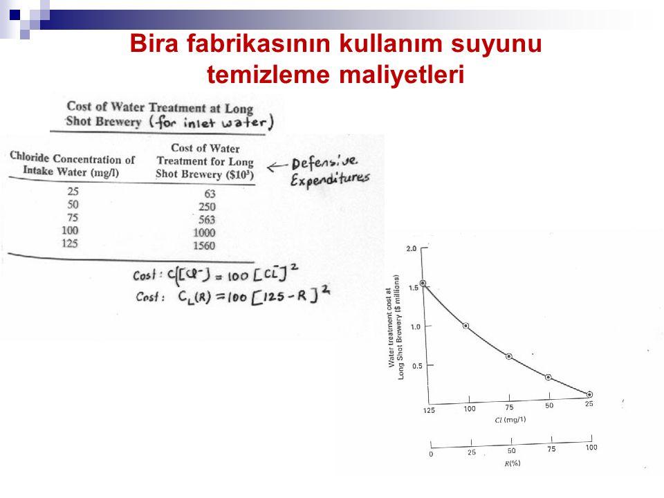 Bira fabrikasının kullanım suyunu temizleme maliyetleri
