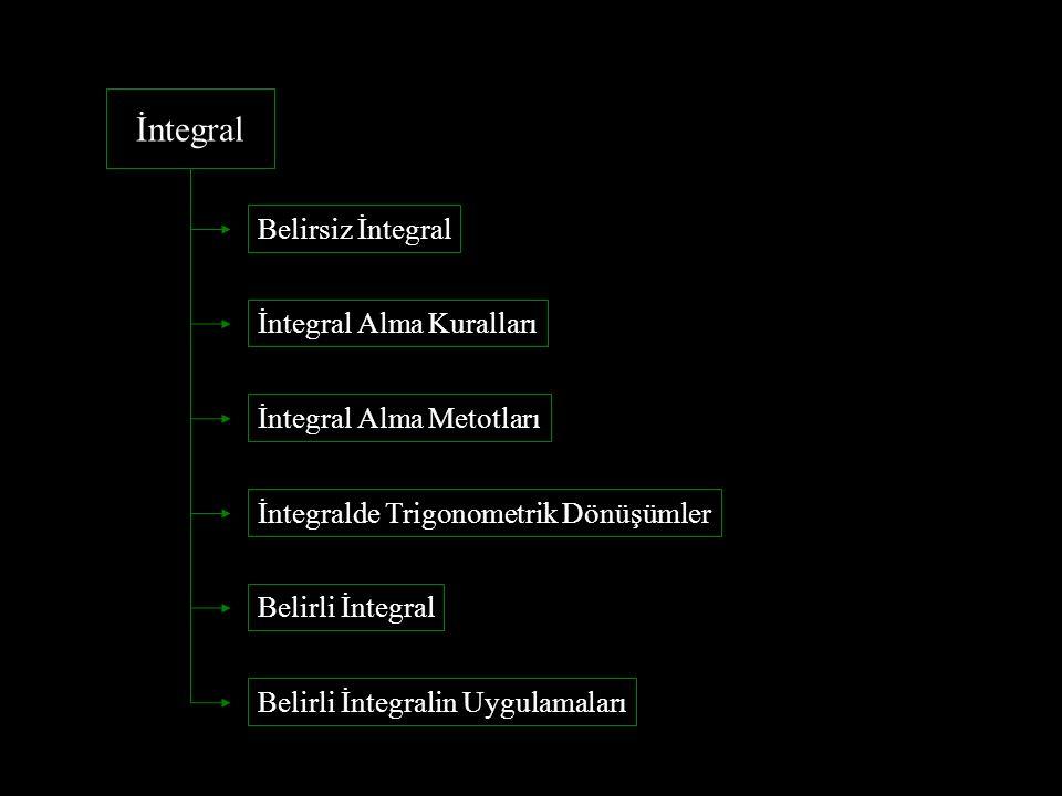 İntegral Belirsiz İntegral İntegral Alma Kuralları İntegral Alma Metotları İntegralde Trigonometrik Dönüşümler Belirli İntegral Belirli İntegralin Uyg