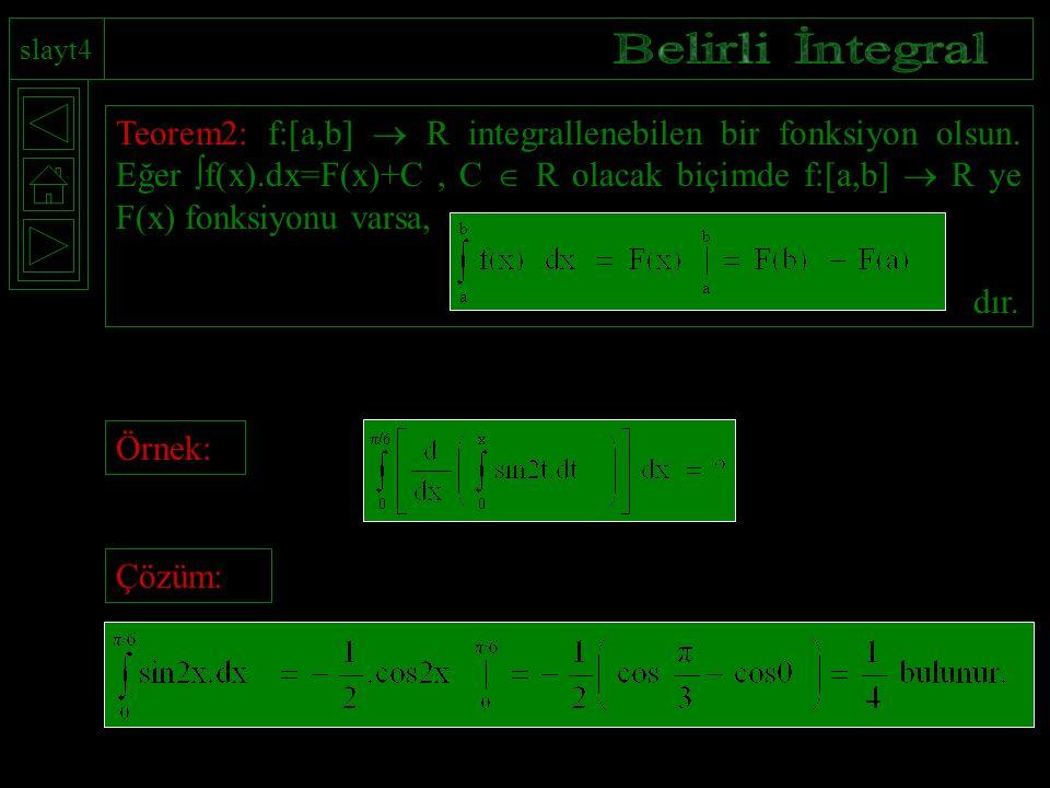 slayt4 Teorem2: f:[a,b]  R integrallenebilen bir fonksiyon olsun.