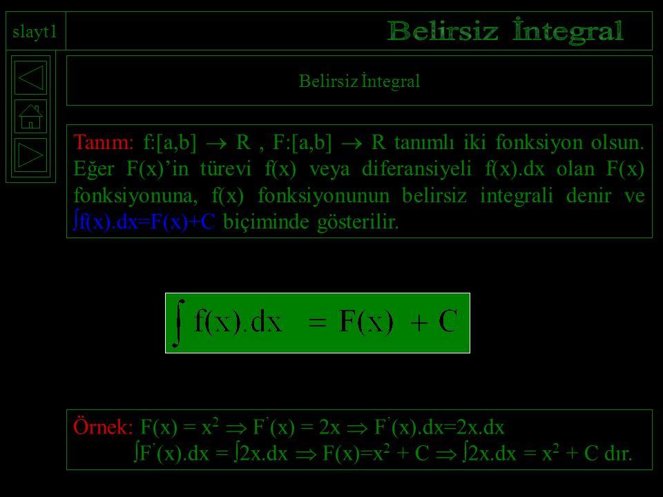 slayt1 Belirsiz İntegral Örnek: F(x) = x 2  F ' (x) = 2x  F ' (x).dx=2x.dx  F ' (x).dx =  2x.dx  F(x)=x 2 + C   2x.dx = x 2 + C dır. Tanım: f:[