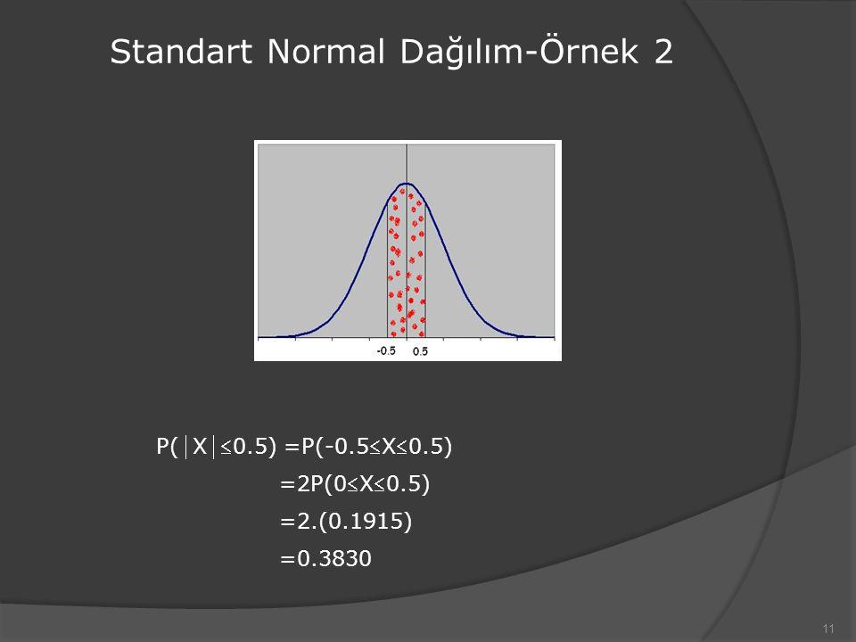 11 Standart Normal Dağılım-Örnek 2 P(X0.5) =P(-0.5X0.5) =2P(0X0.5) =2.(0.1915) =0.3830