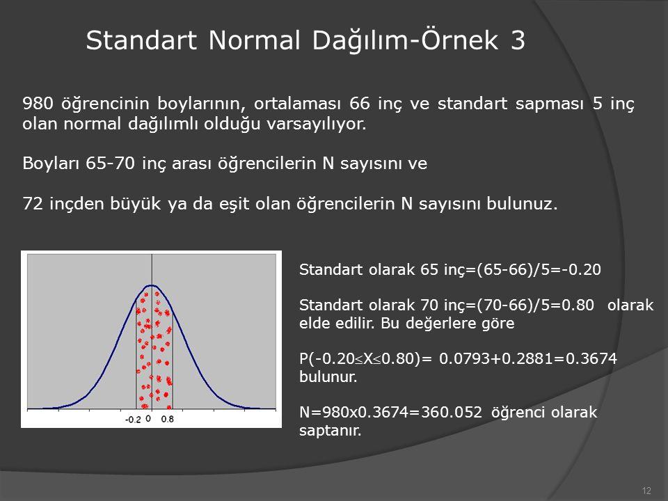 12 Standart Normal Dağılım-Örnek 3 980 öğrencinin boylarının, ortalaması 66 inç ve standart sapması 5 inç olan normal dağılımlı olduğu varsayılıyor.