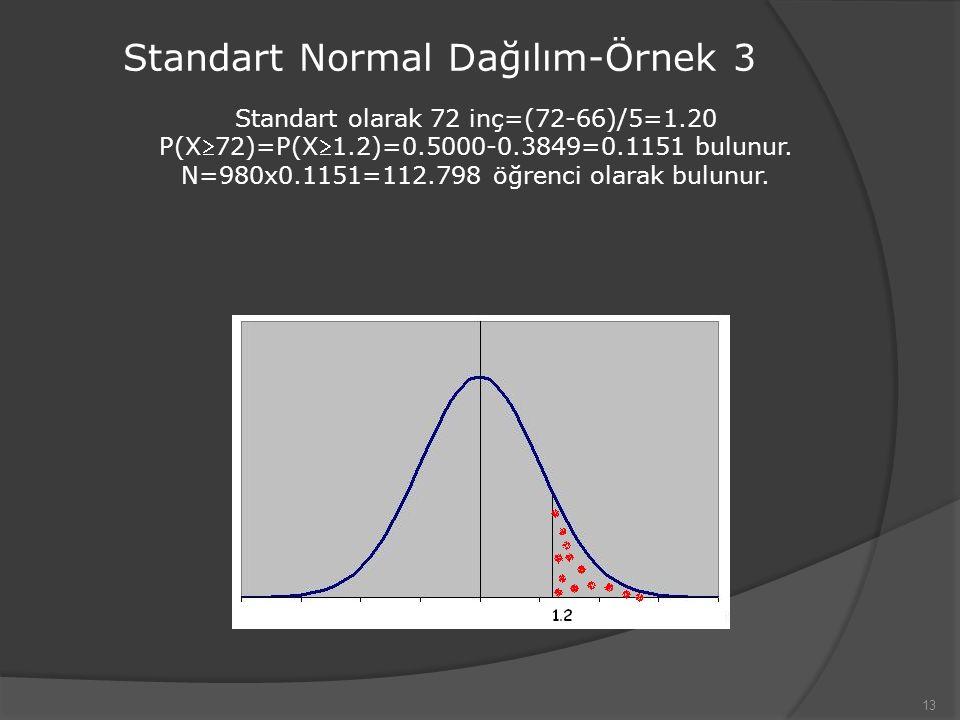 13 Standart Normal Dağılım-Örnek 3 Standart olarak 72 inç=(72-66)/5=1.20 P(X72)=P(X1.2)=0.5000-0.3849=0.1151 bulunur.