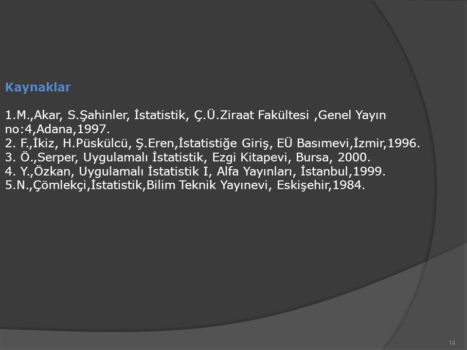 14 Kaynaklar 1.M.,Akar, S.Şahinler, İstatistik, Ç.Ü.Ziraat Fakültesi,Genel Yayın no:4,Adana,1997.