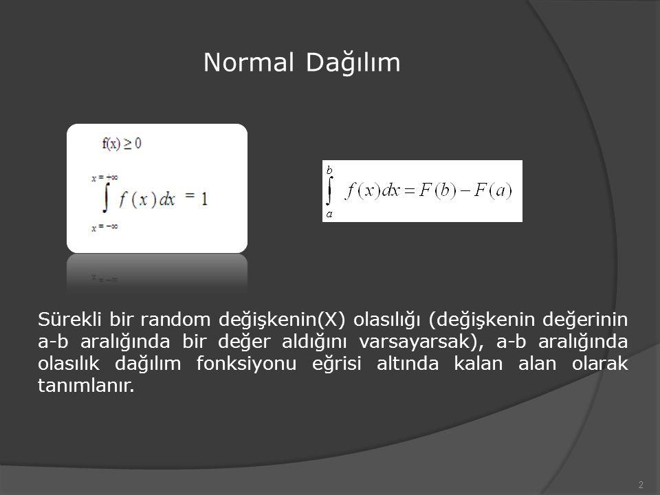 Normal Dağılım 2 Sürekli bir random değişkenin(X) olasılığı (değişkenin değerinin a-b aralığında bir değer aldığını varsayarsak), a-b aralığında olasılık dağılım fonksiyonu eğrisi altında kalan alan olarak tanımlanır.