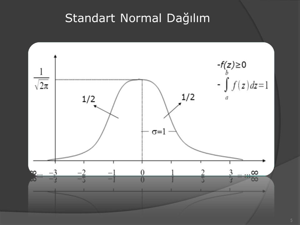 5 Standart Normal Dağılım