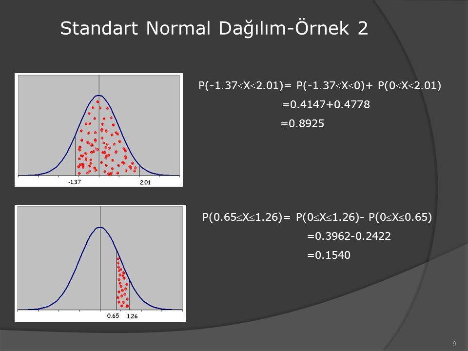 9 Standart Normal Dağılım-Örnek 2 P(-1.37X2.01)= P(-1.37X0)+ P(0X2.01) =0.4147+0.4778 =0.8925 P(0.65X1.26)= P(0X1.26)- P(0X0.65) =0.3962-0.2422 =0.1540