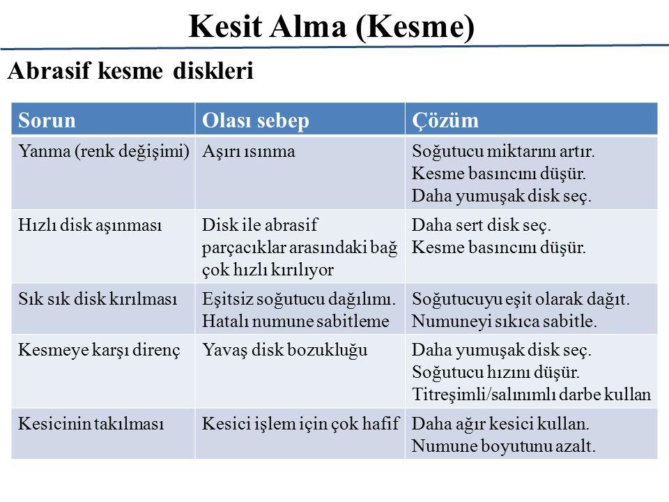 Kesit Alma (Kesme) Abrasif kesme diskleri SorunOlası sebepÇözüm Yanma (renk değişimi)Aşırı ısınmaSoğutucu miktarını artır. Kesme basıncını düşür. Daha