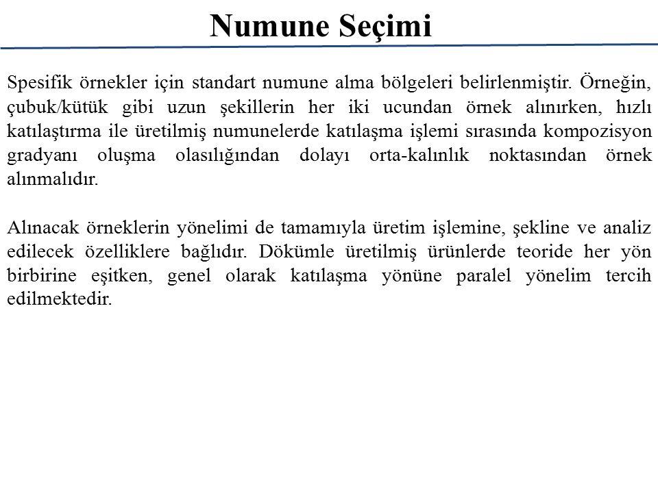 Numune Seçimi Spesifik örnekler için standart numune alma bölgeleri belirlenmiştir.