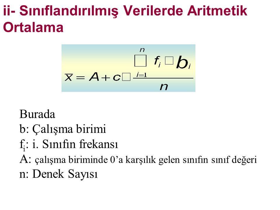 ii- Sınıflandırılmış Verilerde Aritmetik Ortalama Burada b: Çalışma birimi f i : i. Sınıfın frekansı A: çalışma biriminde 0'a karşılık gelen sınıfın s