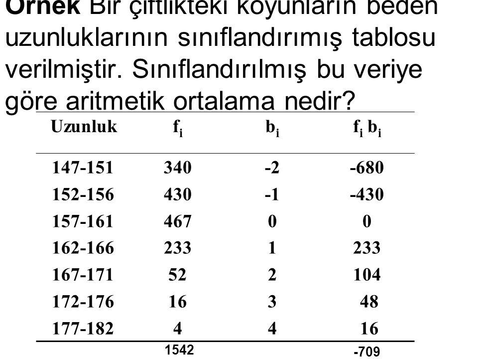 Örnek Bir çiftlikteki koyunların beden uzunluklarının sınıflandırımış tablosu verilmiştir. Sınıflandırılmış bu veriye göre aritmetik ortalama nedir? -