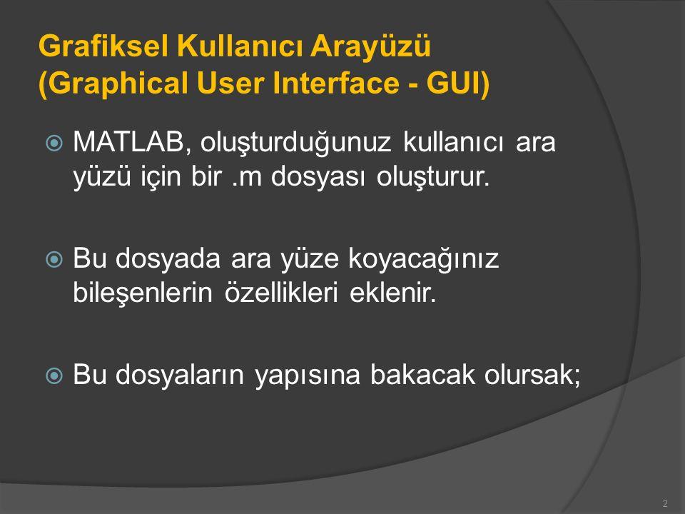 Grafiksel Kullanıcı Arayüzü (Graphical User Interface - GUI)  MATLAB, oluşturduğunuz kullanıcı ara yüzü için bir.m dosyası oluşturur.