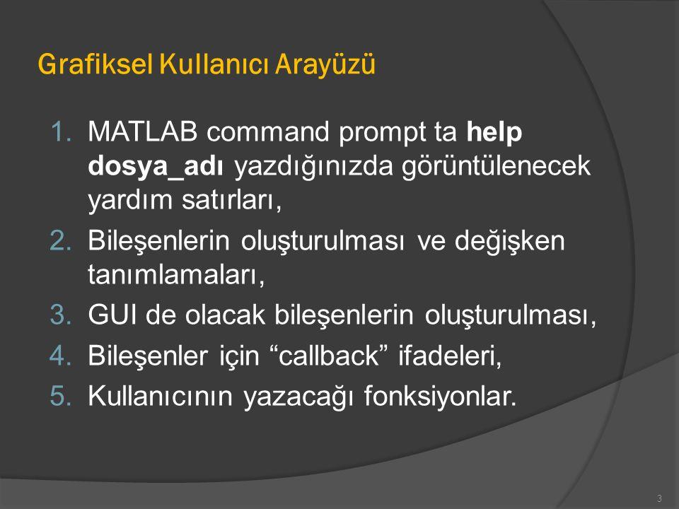 Grafiksel Kullanıcı Arayüzü 1.MATLAB command prompt ta help dosya_adı yazdığınızda görüntülenecek yardım satırları, 2.Bileşenlerin oluşturulması ve değişken tanımlamaları, 3.GUI de olacak bileşenlerin oluşturulması, 4.Bileşenler için callback ifadeleri, 5.Kullanıcının yazacağı fonksiyonlar.