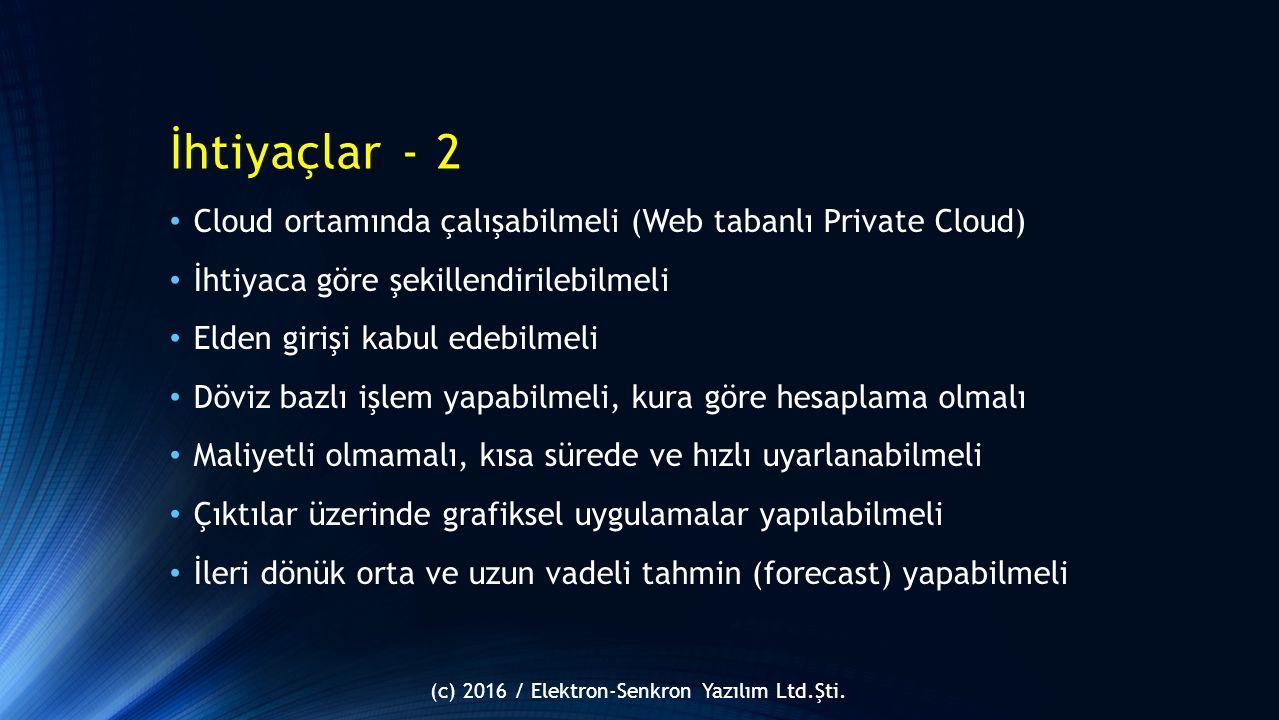 İhtiyaçlar - 2 Cloud ortamında çalışabilmeli (Web tabanlı Private Cloud) İhtiyaca göre şekillendirilebilmeli Elden girişi kabul edebilmeli Döviz bazlı
