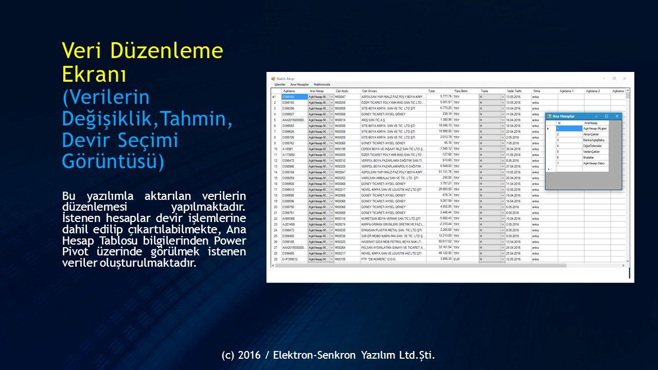 Veri Düzenleme Ekranı (Verilerin Değişiklik,Tahmin, Devir Seçimi Görüntüsü) Bu yazılımla aktarılan verilerin düzenlemesi yapılmaktadır. İstenen hesapl
