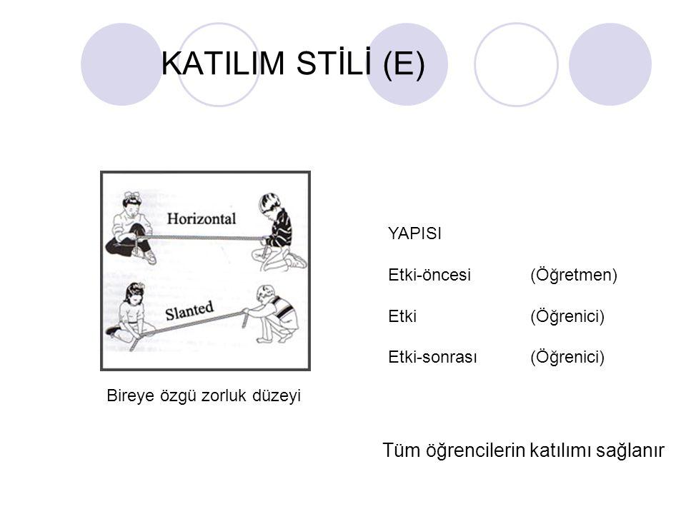 KATILIM STİLİ (E) YAPISI Etki-öncesi (Öğretmen) Etki (Öğrenici) Etki-sonrası (Öğrenici) Bireye özgü zorluk düzeyi Tüm öğrencilerin katılımı sağlanır