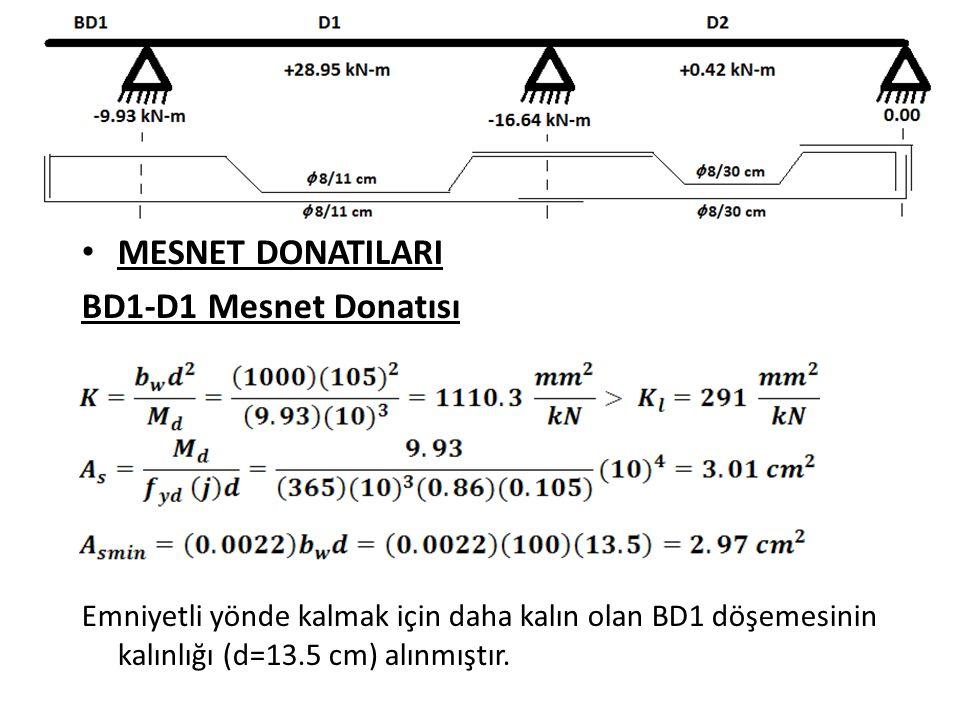 MESNET DONATILARI BD1-D1 Mesnet Donatısı Emniyetli yönde kalmak için daha kalın olan BD1 döşemesinin kalınlığı (d=13.5 cm) alınmıştır.