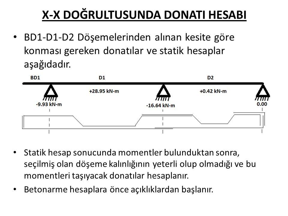 X-X DOĞRULTUSUNDA DONATI HESABI BD1-D1-D2 Döşemelerinden alınan kesite göre konması gereken donatılar ve statik hesaplar aşağıdadır. Statik hesap sonu