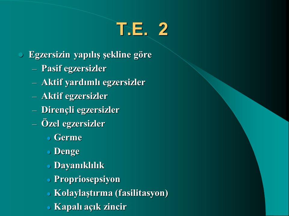 T.E. 2 Egzersizin yapılış şekline göre Egzersizin yapılış şekline göre – Pasif egzersizler – Aktif yardımlı egzersizler – Aktif egzersizler – Dirençli