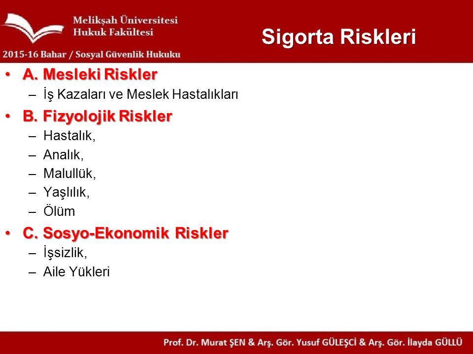 Sigorta Riskleri A. Mesleki RisklerA. Mesleki Riskler –İş Kazaları ve Meslek Hastalıkları B. Fizyolojik RisklerB. Fizyolojik Riskler –Hastalık, –Analı