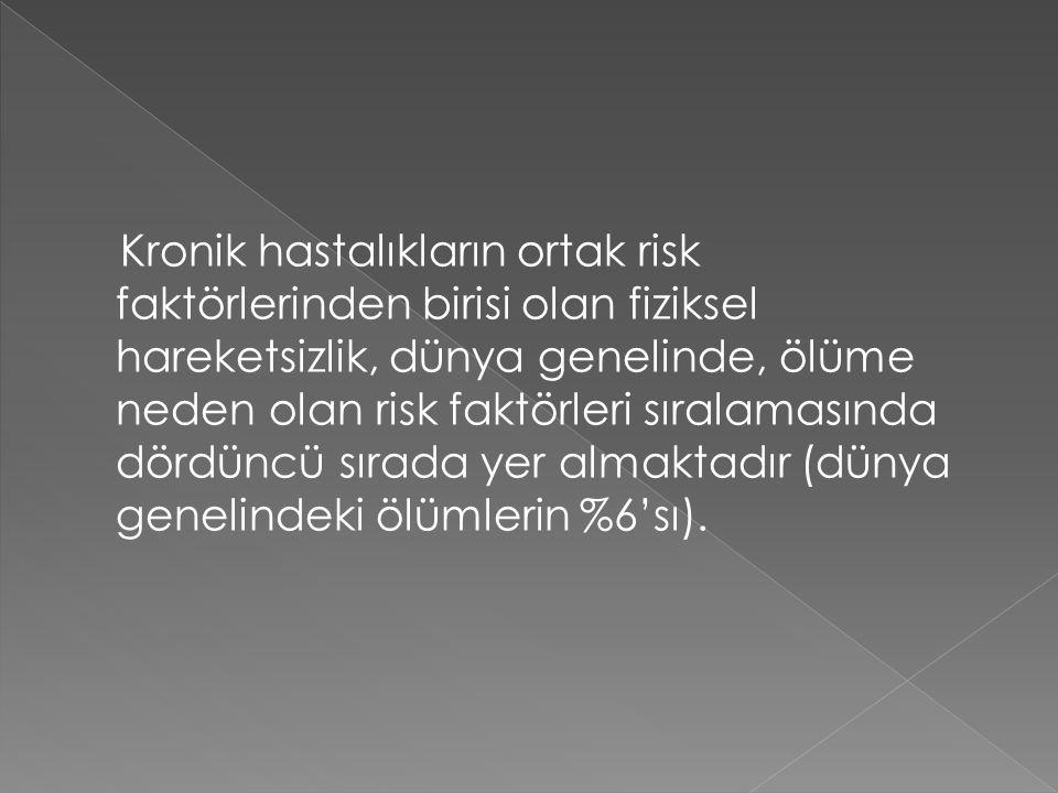 Kronik hastalıkların ortak risk faktörlerinden birisi olan fiziksel hareketsizlik, dünya genelinde, ölüme neden olan risk faktörleri sıralamasında dördüncü sırada yer almaktadır (dünya genelindeki ölümlerin %6'sı).