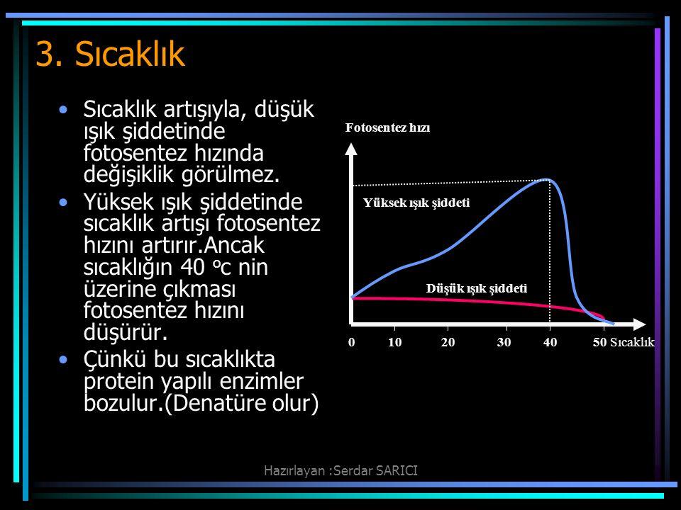 Hazırlayan :Serdar SARICI 3.