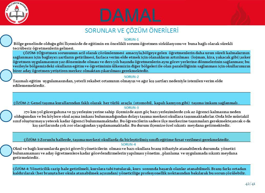 DAMAL 42/41 SORUN-1 Bölge genelinde olduğu gibi İlçemizde de eğitimin en öncelikli sorunu öğretmen sirkülasyonu ve buna bağlı olarak sürekli tecrübesiz öğretmenlerin gelmesi.
