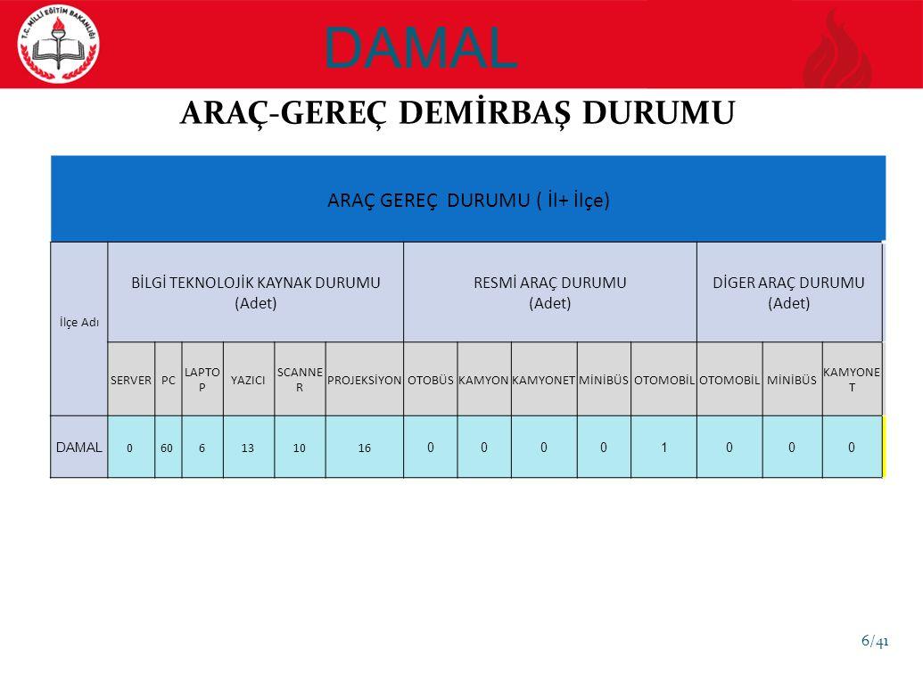 DAMAL EĞİTİM GÖSTERGELERİ YGS (ORTAÖĞRETİM) YILLAR 12.